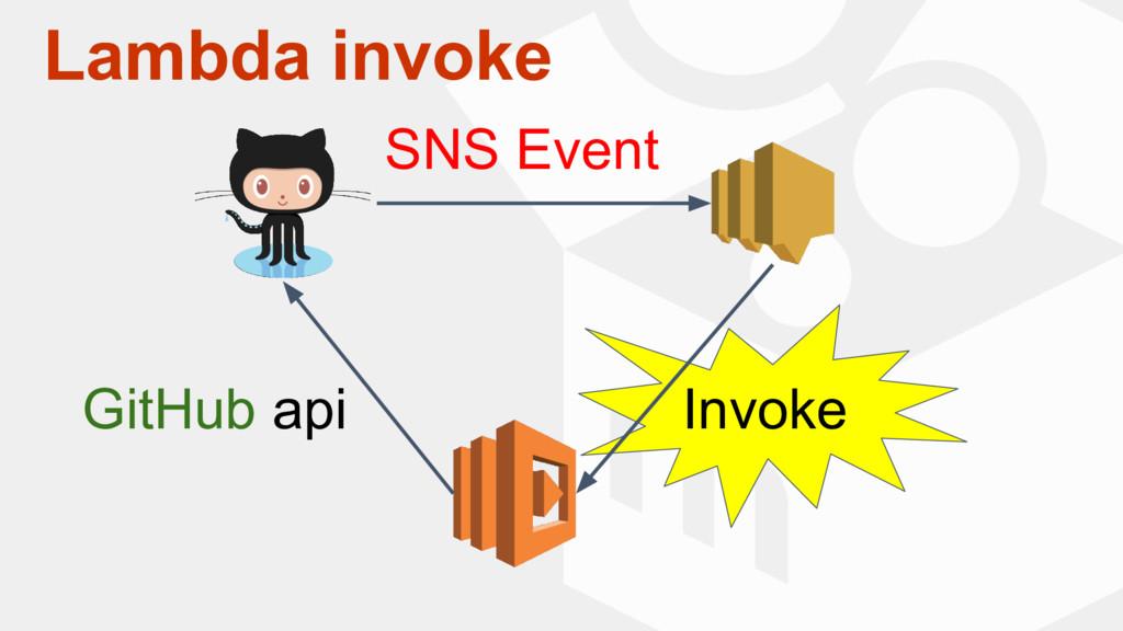 Lambda invoke SNS Event Invoke GitHub api