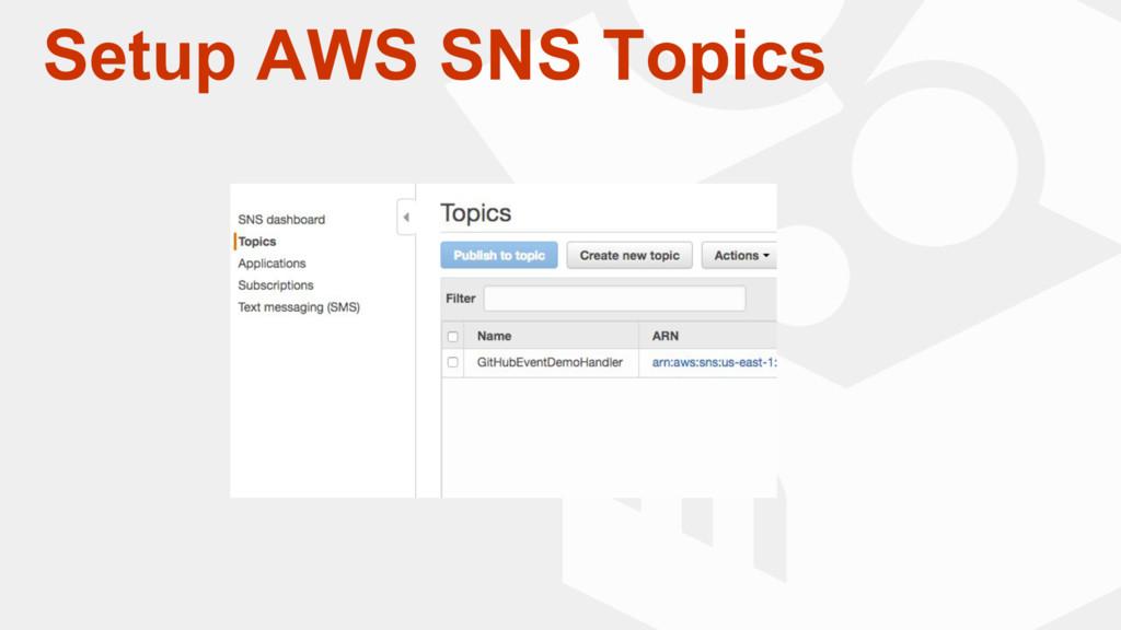 Setup AWS SNS Topics