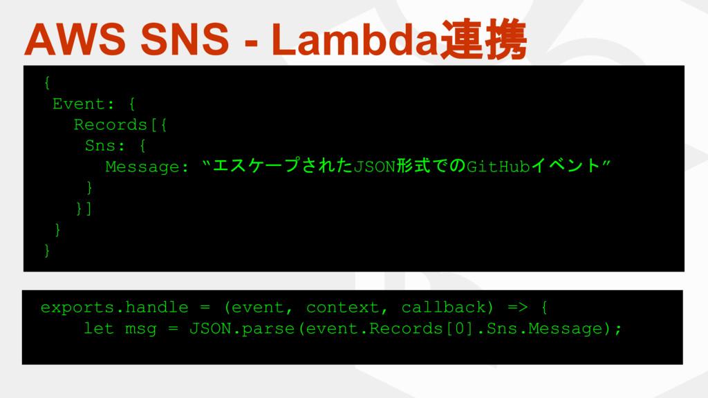 AWS SNS - Lambda連携 exports.handle = (event, con...