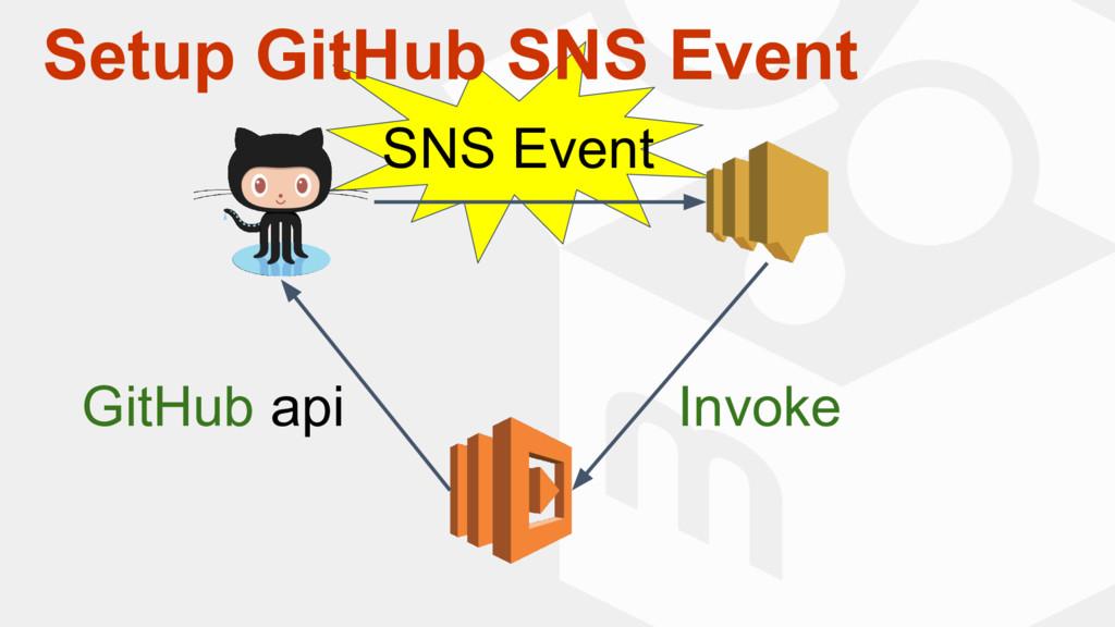 Setup GitHub SNS Event SNS Event Invoke GitHub ...