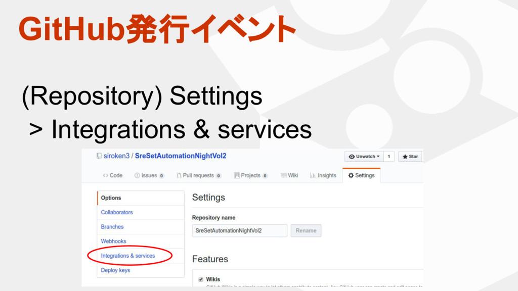 GitHub発行イベント (Repository) Settings > Integratio...
