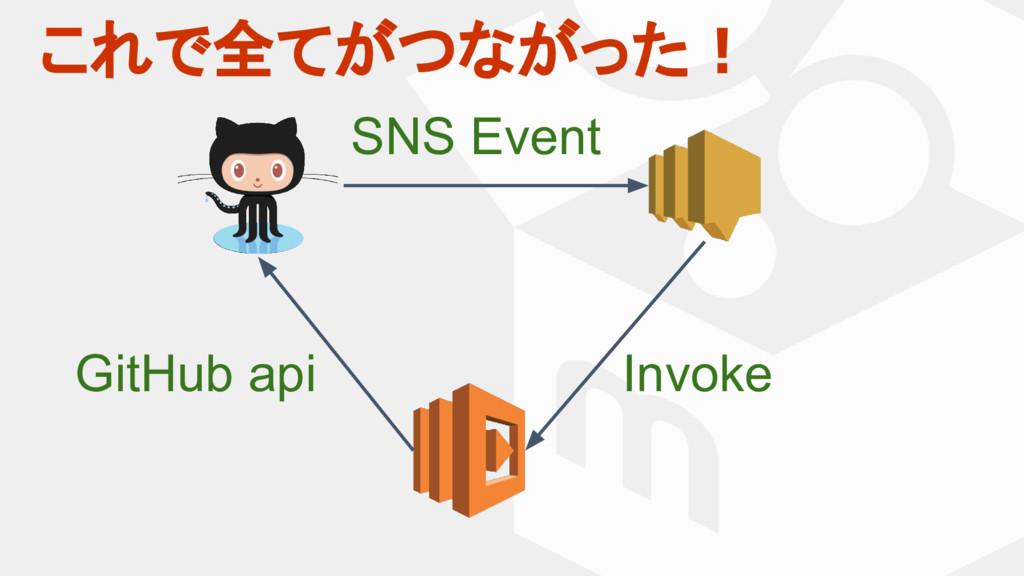 これで全てがつながった! SNS Event Invoke GitHub api