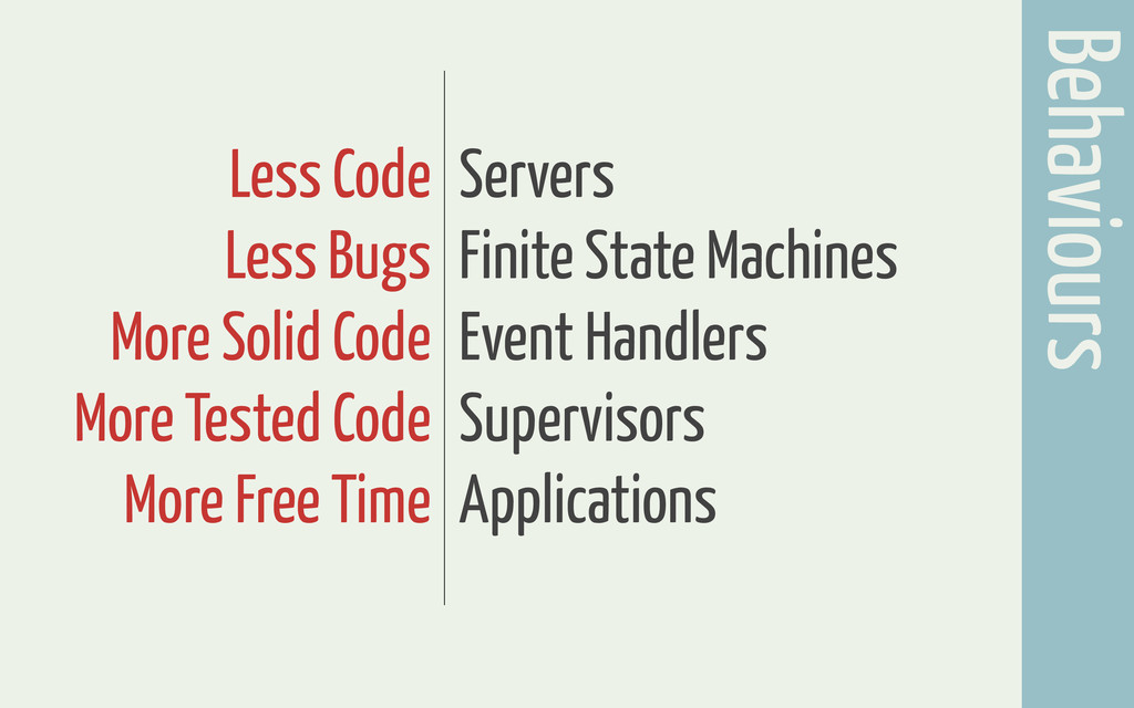 Behaviours Servers Finite State Machines Event ...