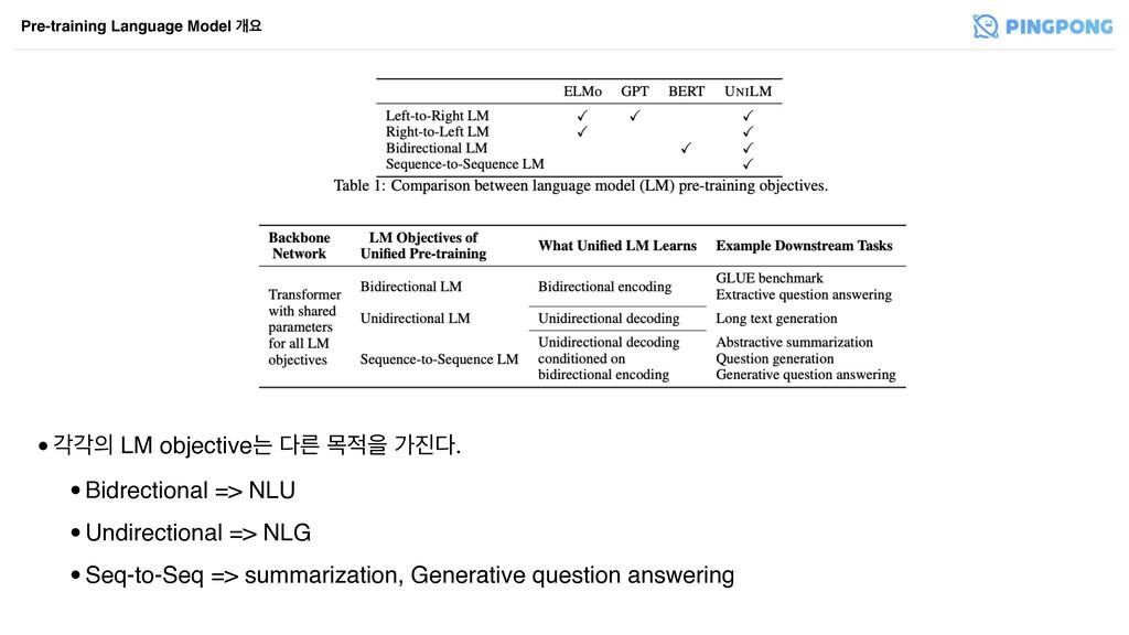 •пп LM objectiveח ܲ ݾਸ о. •Bidrectional =>...