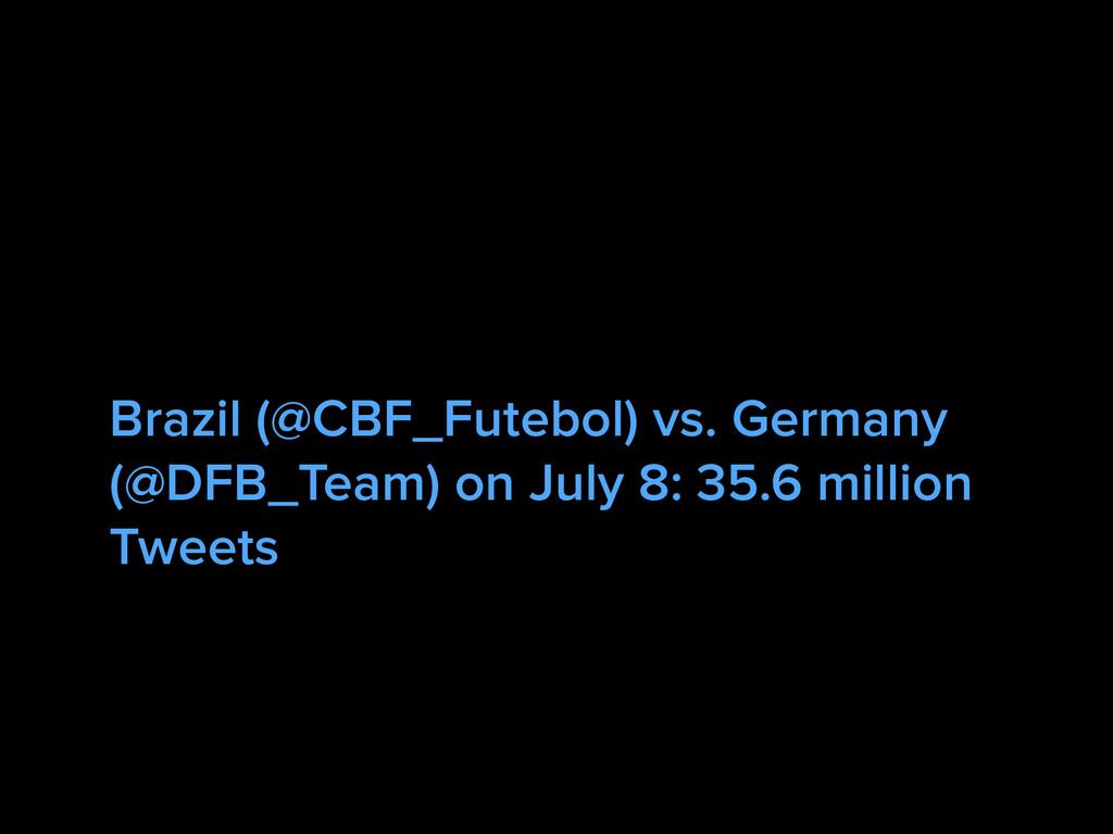 Brazil (@CBF_Futebol) vs. Germany (@DFB_Team) o...