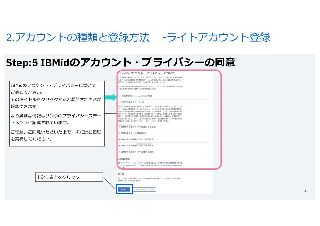 2.アカウントの種類と登録⽅法 -ライトアカウント登録 Step:5 IBMidのアカウント・...