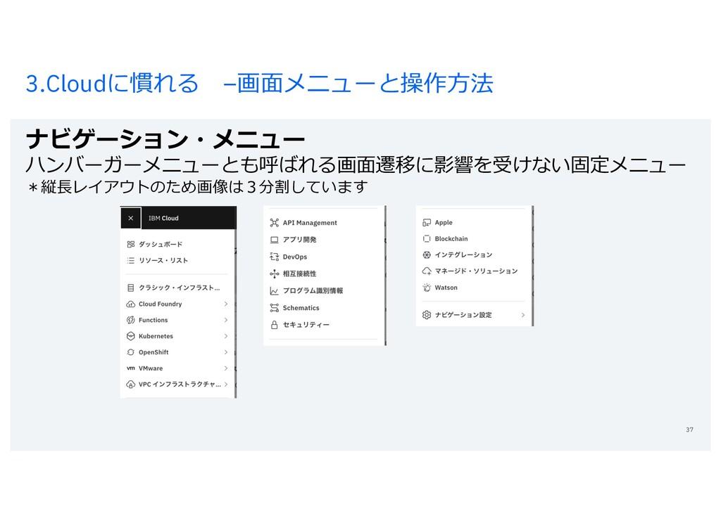 3.Cloudに慣れる –画⾯メニューと操作⽅法 ナビゲーション・メニュー ハンバーガーメニュ...