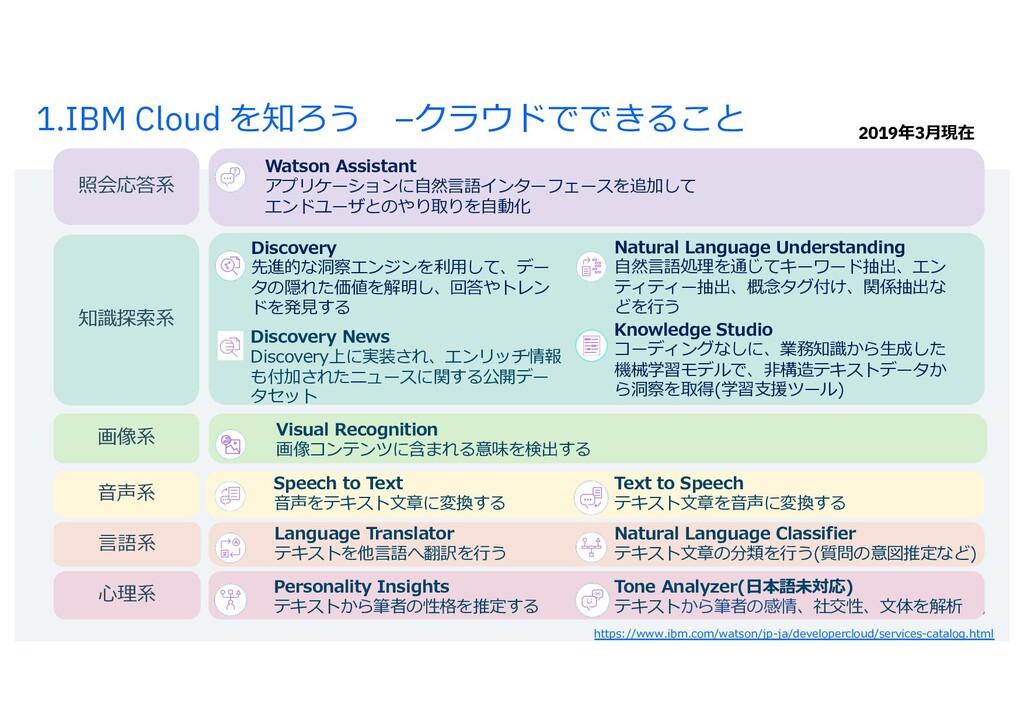 1.IBM Cloud を知ろう –クラウドでできること 8 2019年3⽉現在 Watson...