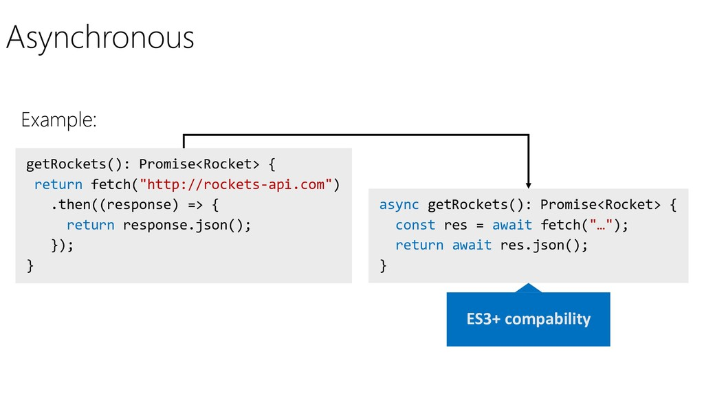 Asynchronous Example: getRockets(): Promise<Roc...