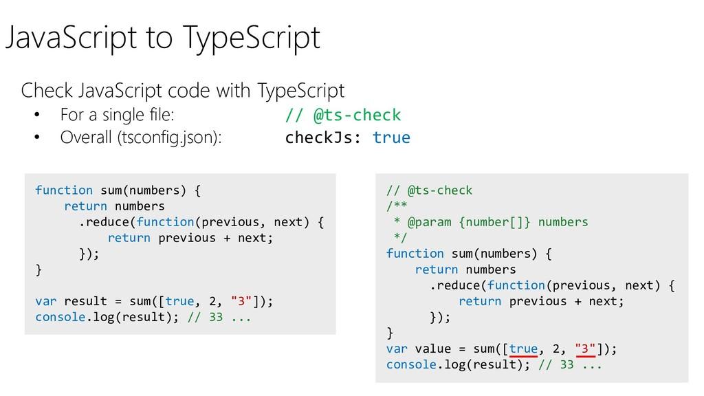 JavaScript to TypeScript Check JavaScript code ...