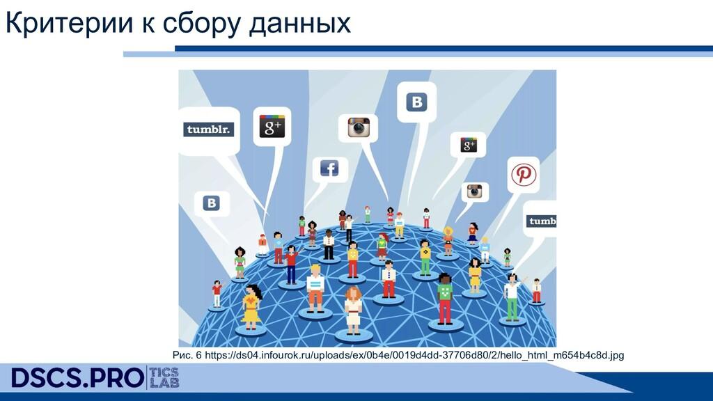 Рис. 6 https://ds04.infourok.ru/uploads/ex/0b4e...