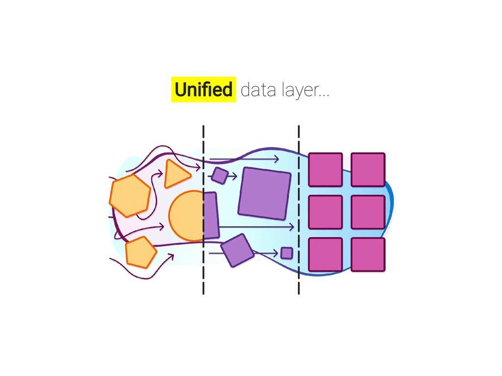 Uni ed data layer...