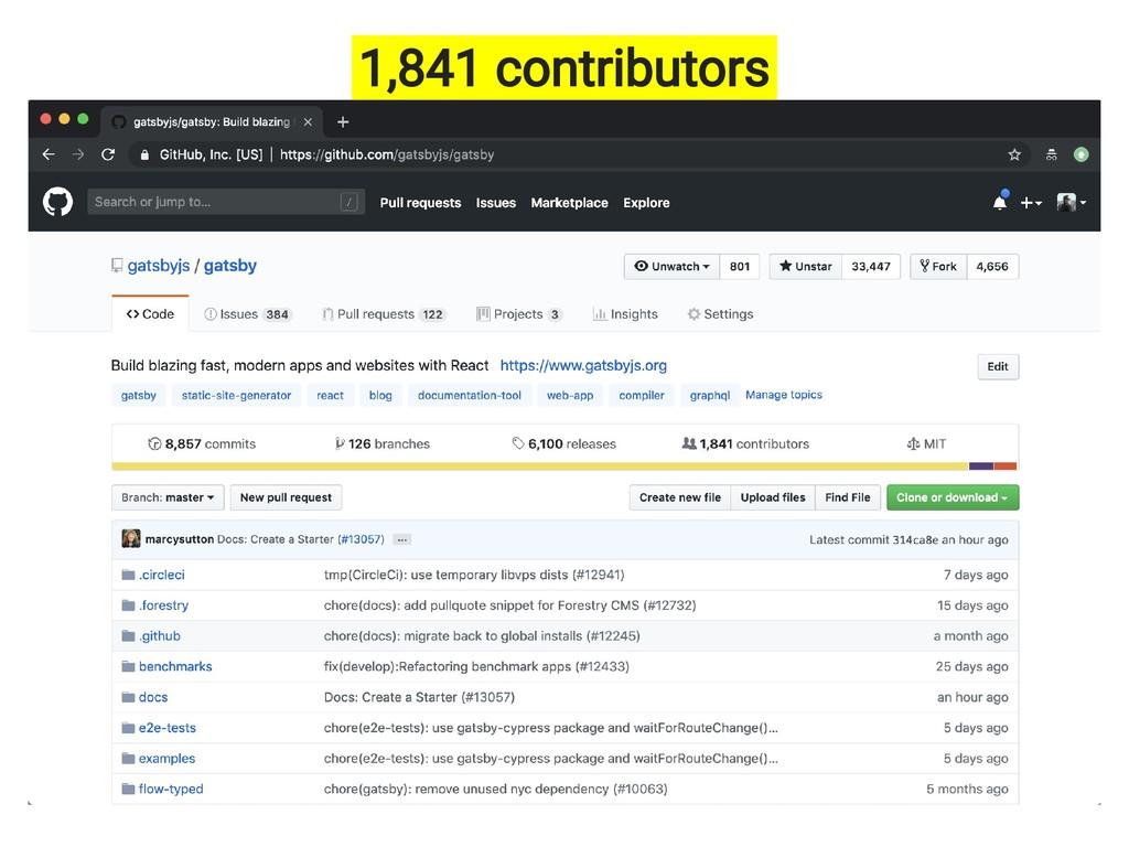 1,841 contributors