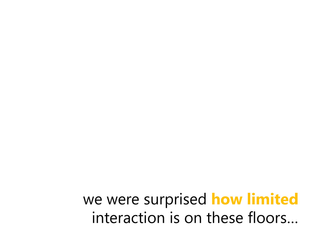 we were surprised how limited