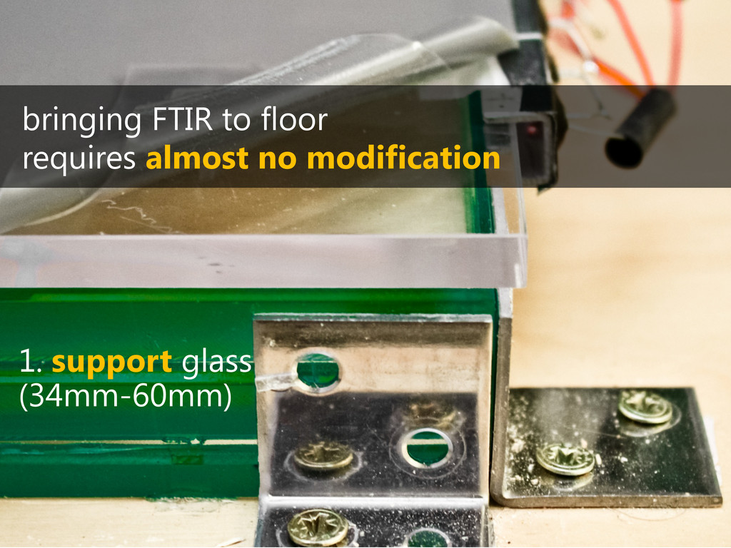 1. support glass (34mm-60mm) bringing FTIR to f...