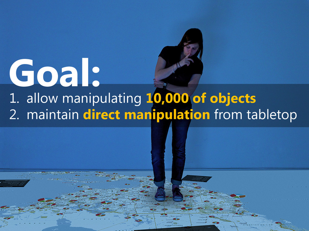 1.  allow manipulating 10,000 of objects 2.  ma...