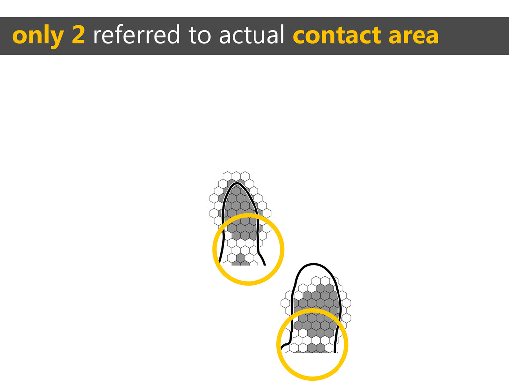 only 2 referred to actual contact area