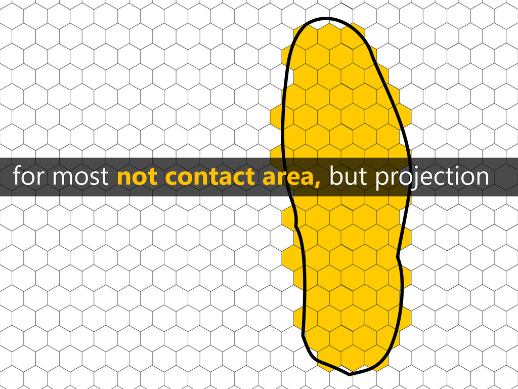 for most not contact area, but projection