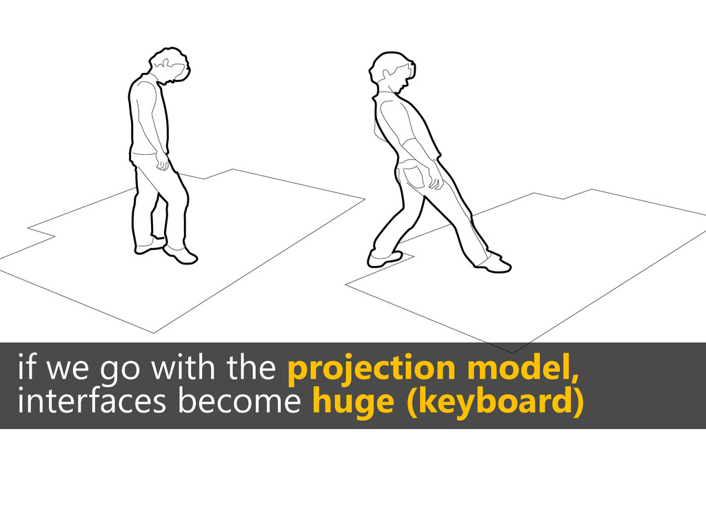 if we go with the projection model,