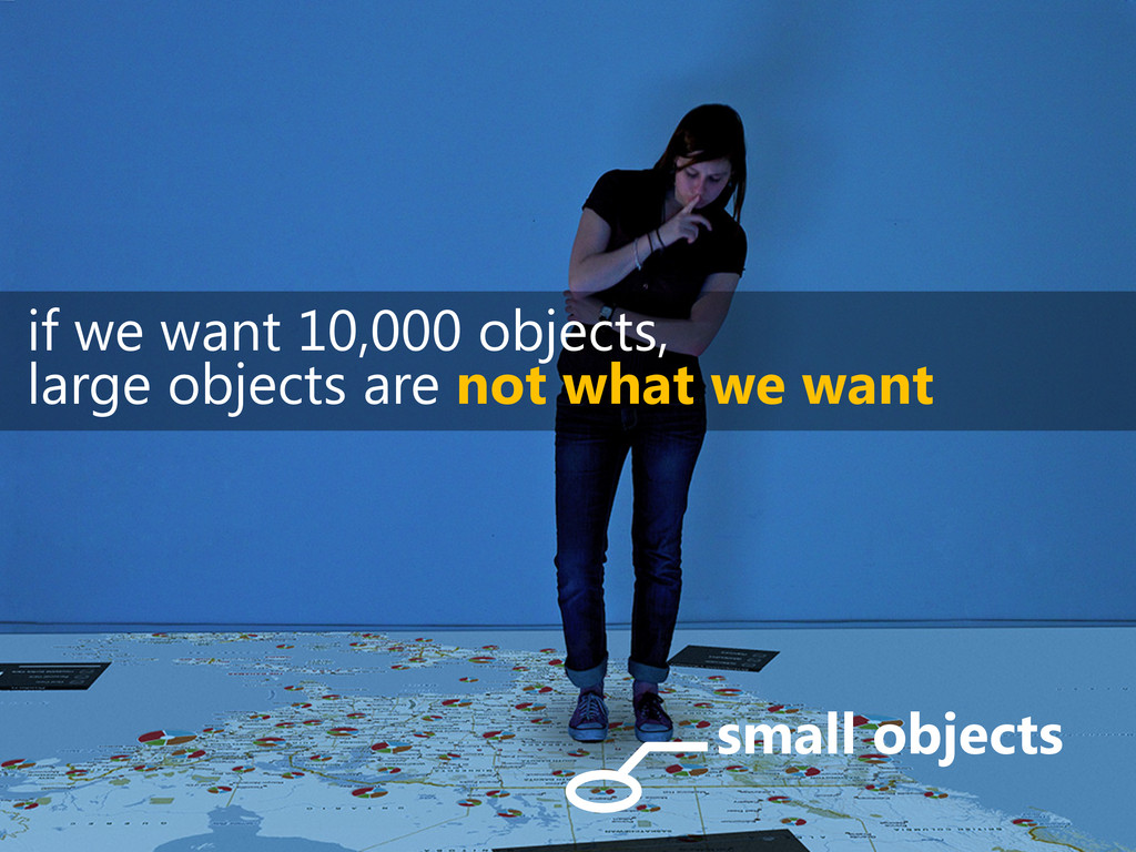 small objects if we want 10,000 objects,