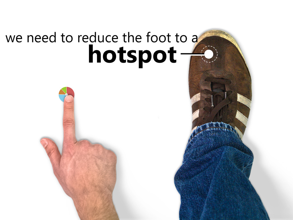 hotspot we need to reduce the foot to a