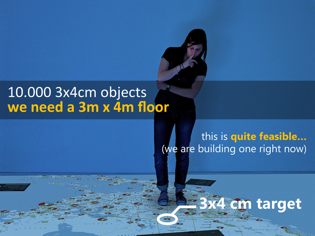 3x4 cm target 10.000 3x4cm objects  we...