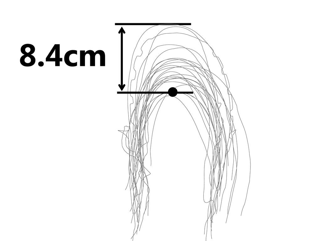 8.4cm
