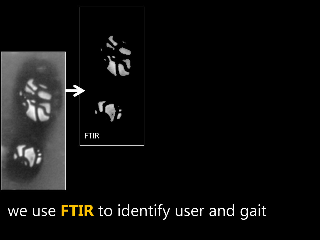 raw FTIR we use FTIR to identify user and gait