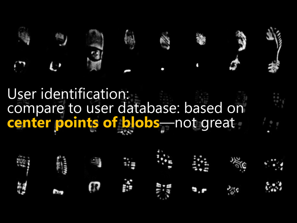 User Identification User identification: