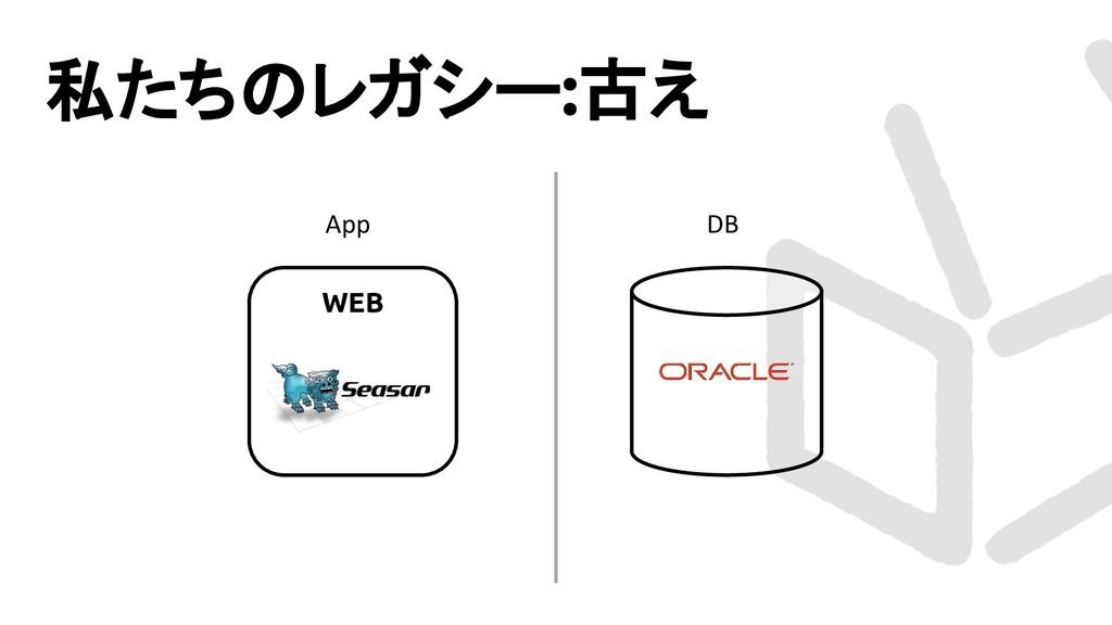 私たちのレガシー:古え WEB App DB