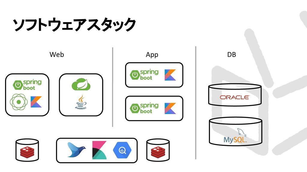 ソフトウェアスタック Web App DB