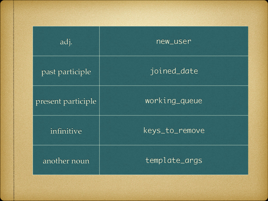 adj. new_user past participle joined_date prese...
