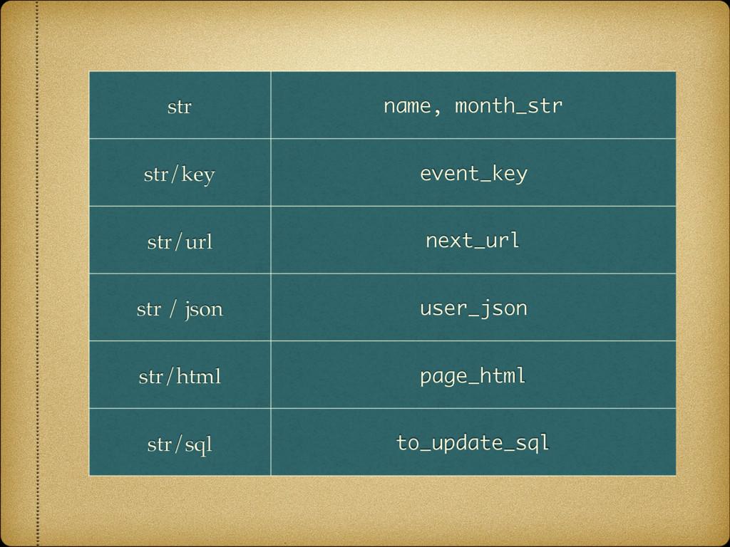 str name, month_str str/key event_key str/url n...