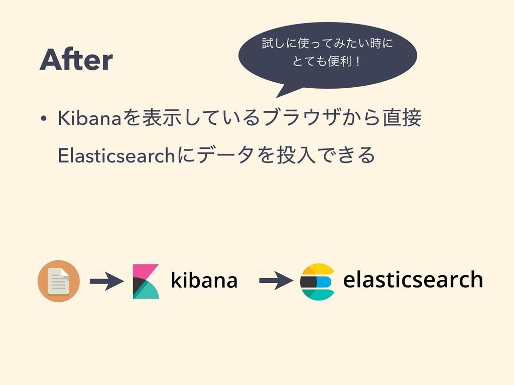 After • KibanaΛද͍ࣔͯ͠Δϒϥβ͔Β Elasticsearchʹσʔλ...
