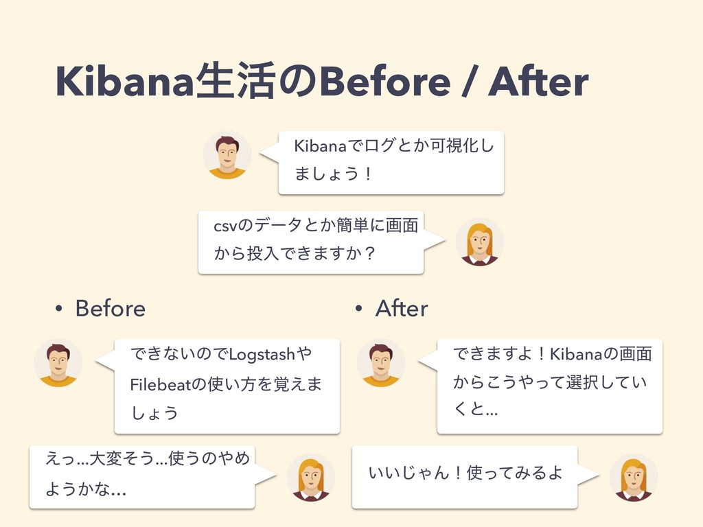 Kibanaੜ׆ͷBefore / After • Before • After Kibana...