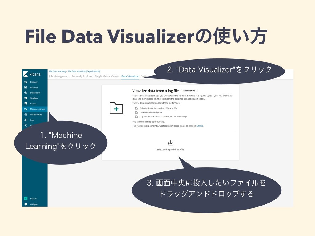 File Data Visualizerͷ࢖͍ํ .BDIJOF -FBSOJOH...