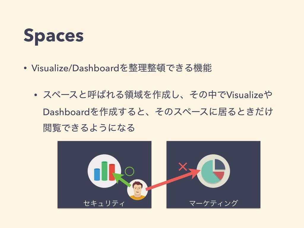 Spaces • Visualize/DashboardΛཧͰ͖Δػ • εϖʔεͱݺ...