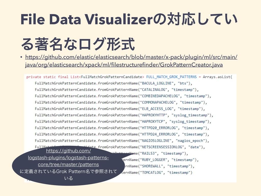 File Data VisualizerͷରԠ͍ͯ͠ Δஶ໊ͳϩάܗࣜ • https://g...