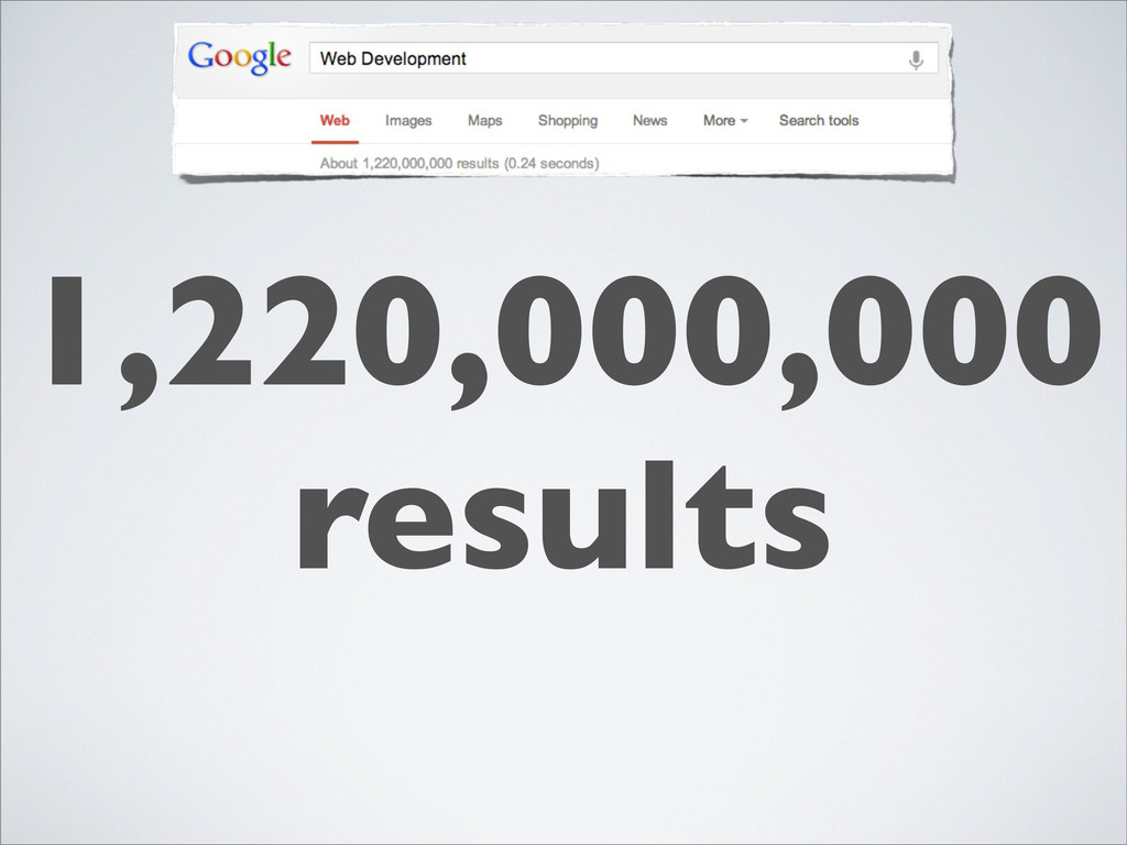 1,220,000,000 results
