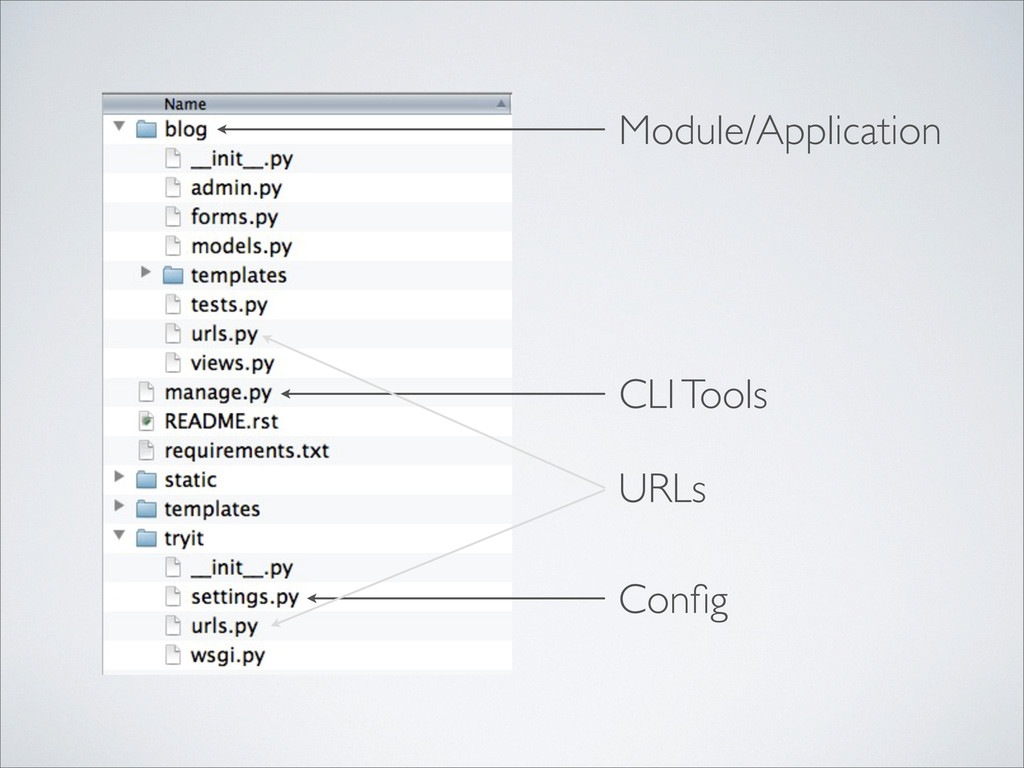 Config CLI Tools Module/Application URLs