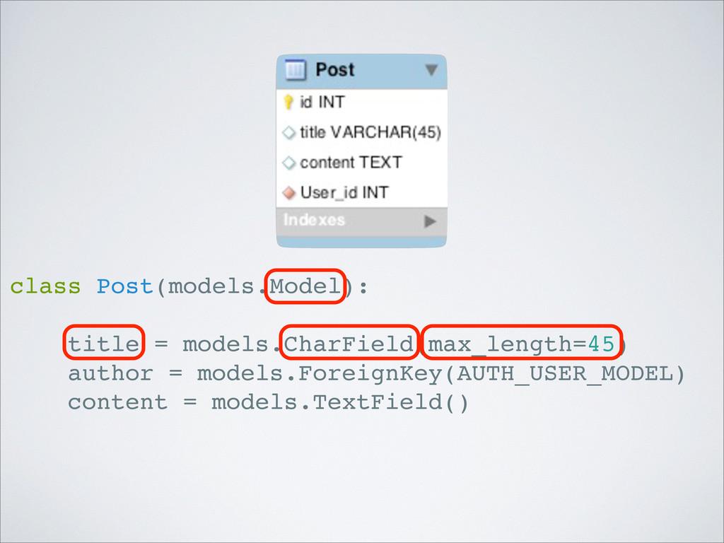 class Post(models.Model): title = models.CharFi...