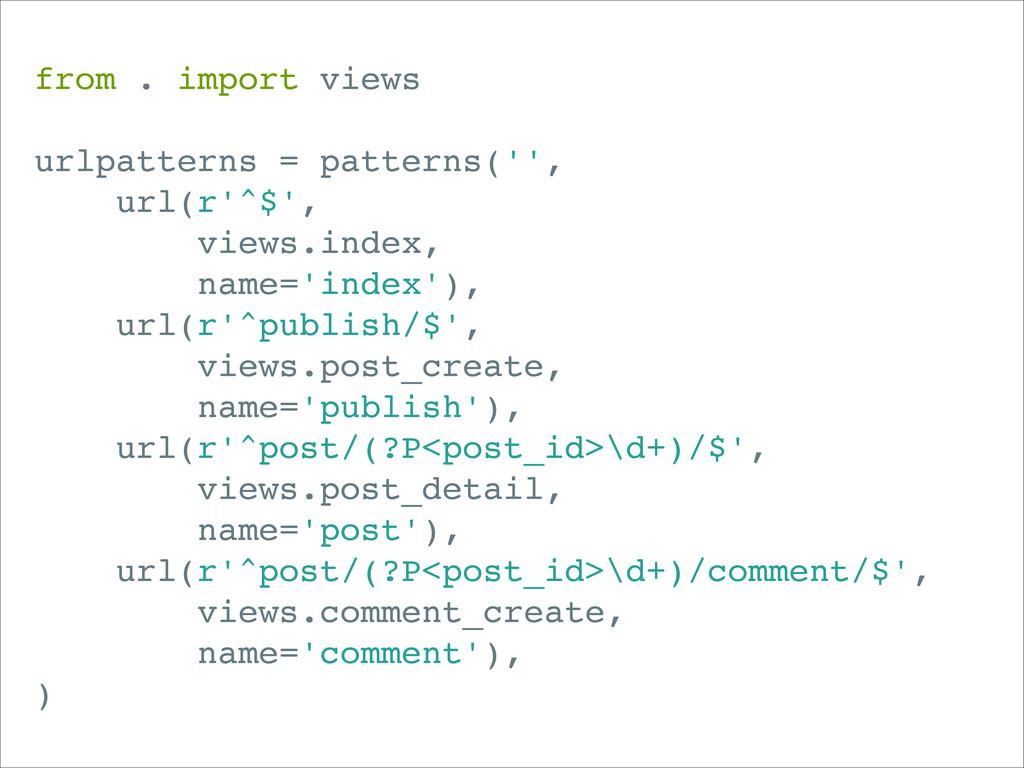 from . import views urlpatterns = patterns('', ...