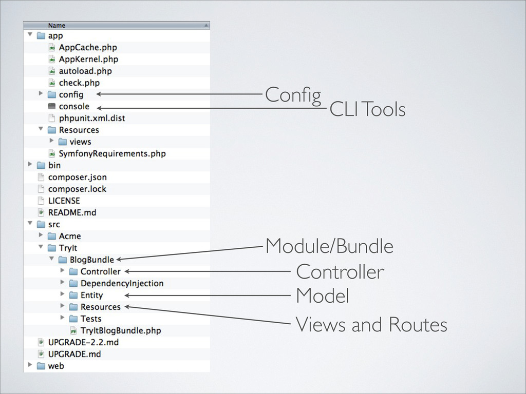 Config CLI Tools Module/Bundle Controller Model ...