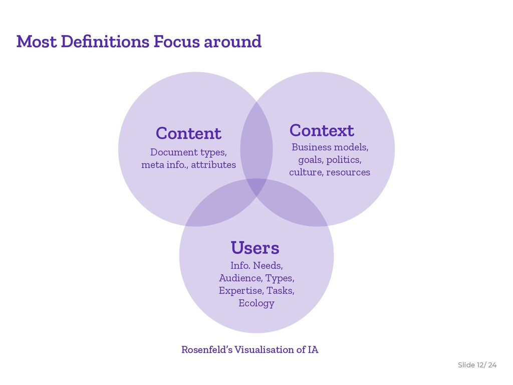 Slide / 24 12 Most Definitions Focus around Rose...