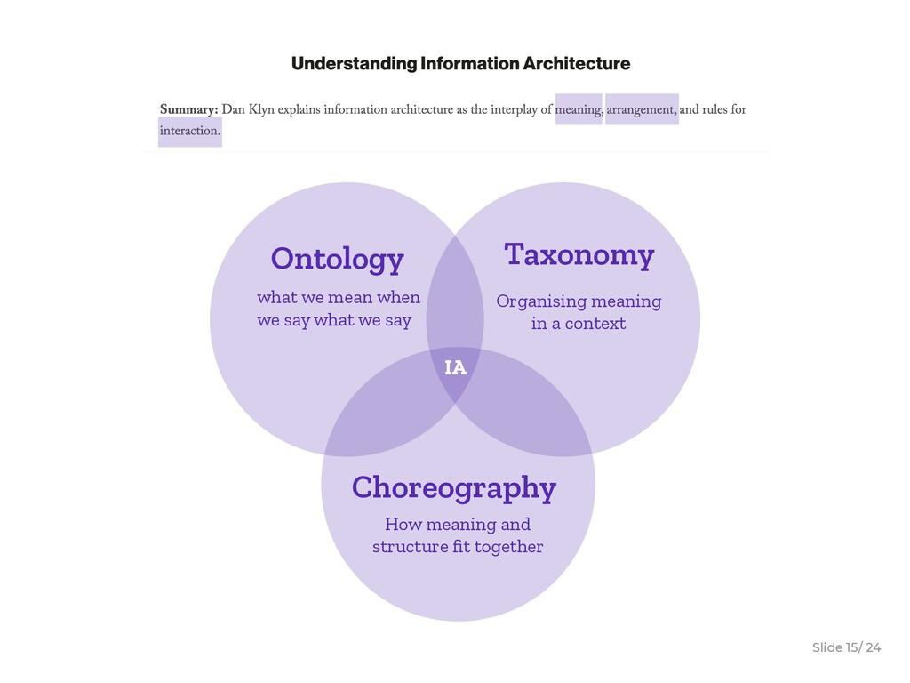 Slide / 24 15 Ontology Taxonomy Choreography IA...