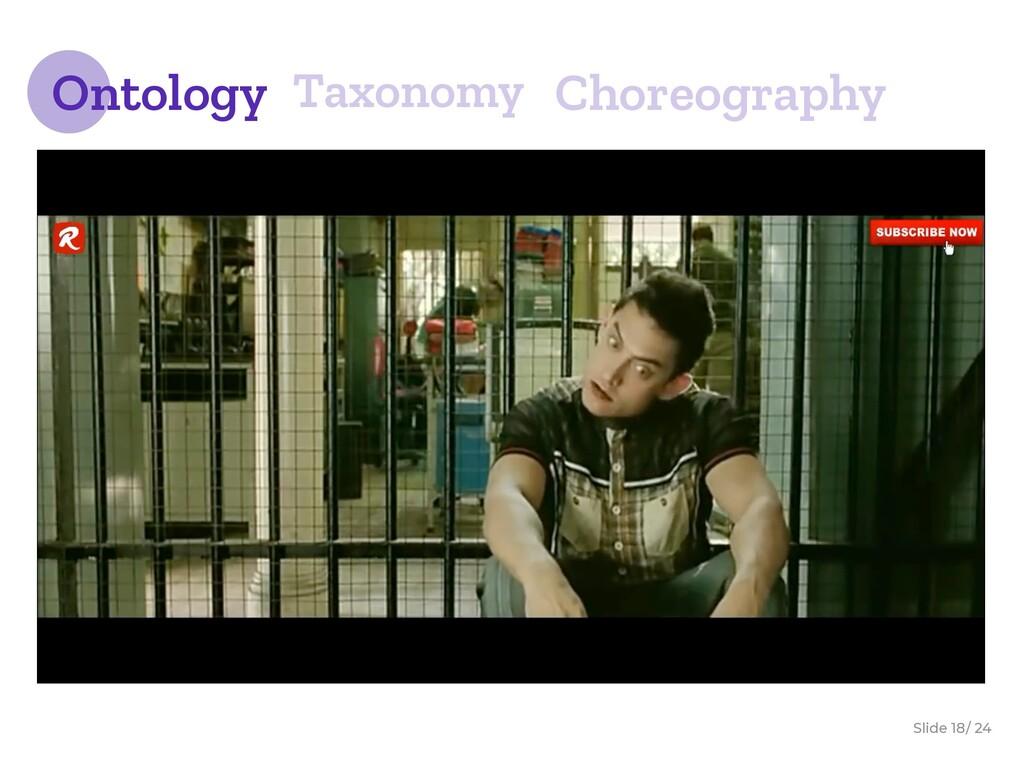 Slide / 24 18 Ontology Taxonomy Choreography