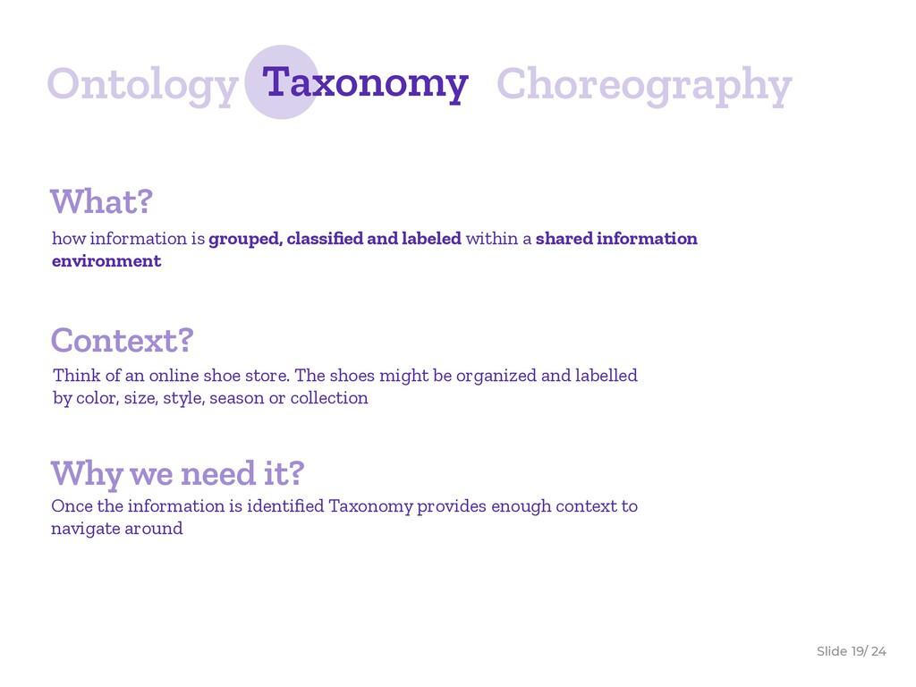 Slide / 24 19 Ontology Taxonomy Choreography Wh...