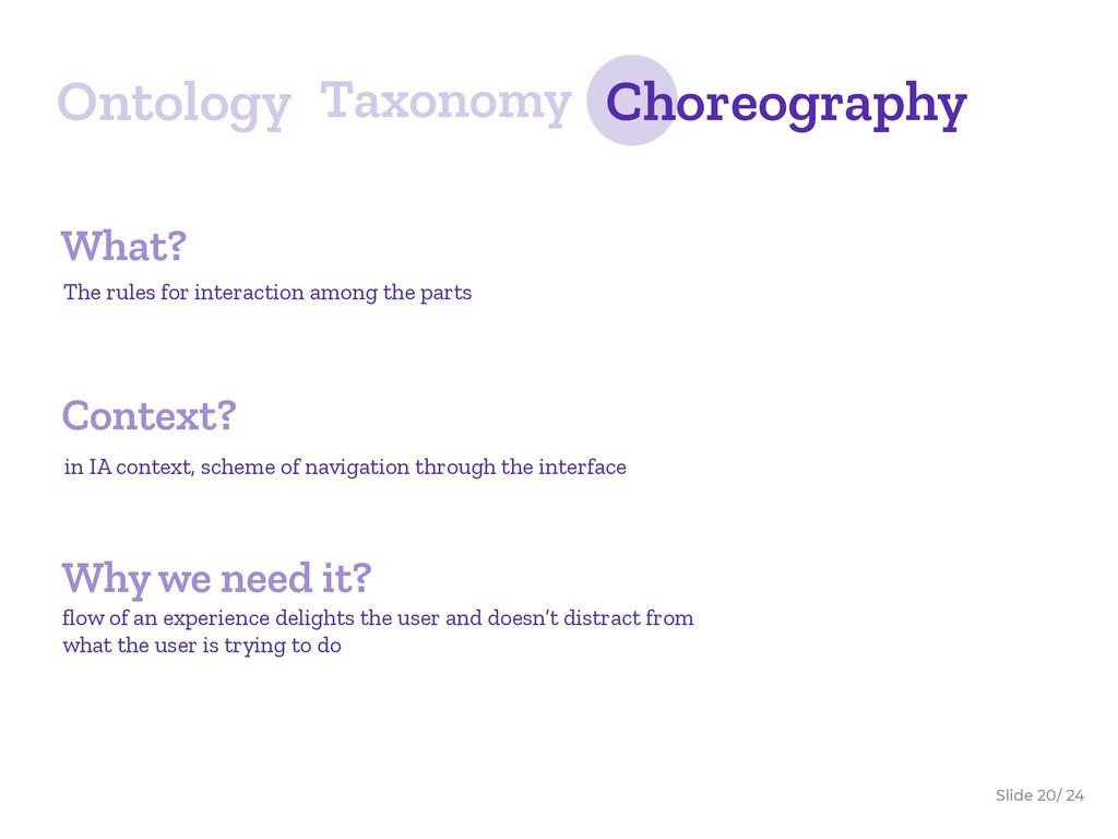 Slide / 24 20 Ontology Taxonomy Choreography Wh...