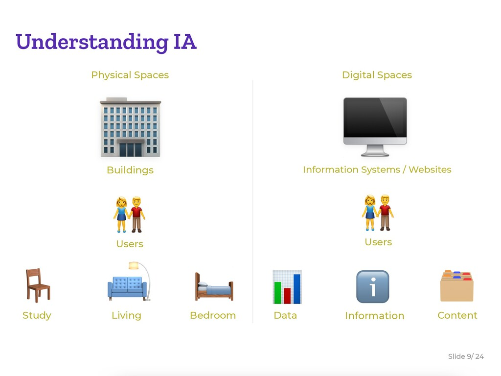 Slide / 24 9 Understanding IA Physical Spaces D...