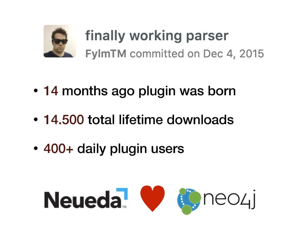 • 14 months ago plugin was born • 14.500 total ...
